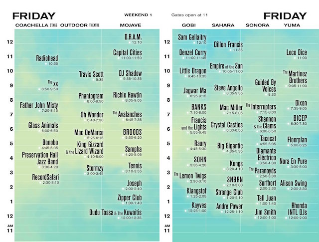 Coachella 2017 weekend 1 friday set times
